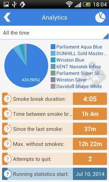 Cigarette Analytics screenshot 5