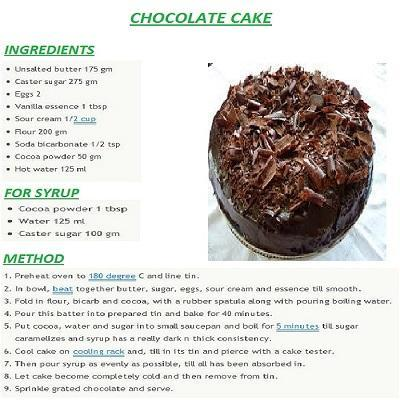 Chocolate Cake For Android Apk Download