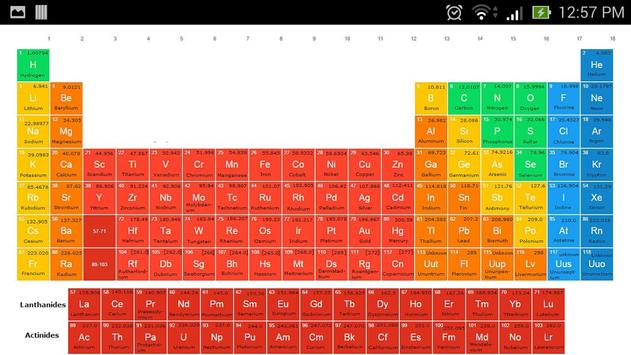 Periodic table apk download free education app for android periodic table poster urtaz Image collections