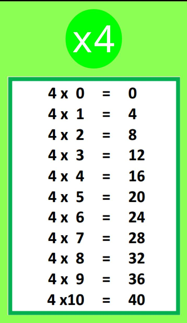 Table de multiplication 10-10 for Android - APK Download