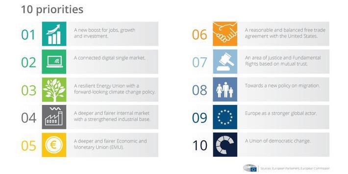 EU Parliament poster