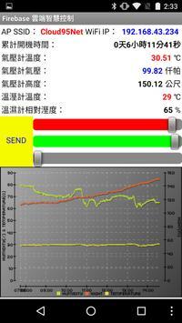 Firebase 雲端智慧控制 screenshot 5