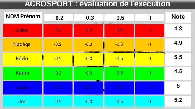 Acrosport Evaluation Exécution poster