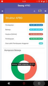 Saung APBD apk screenshot
