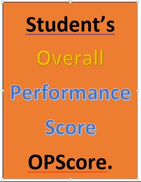 My Overall Performance Score poster