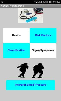 Know Hypertension poster