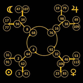 Astro2048 icon