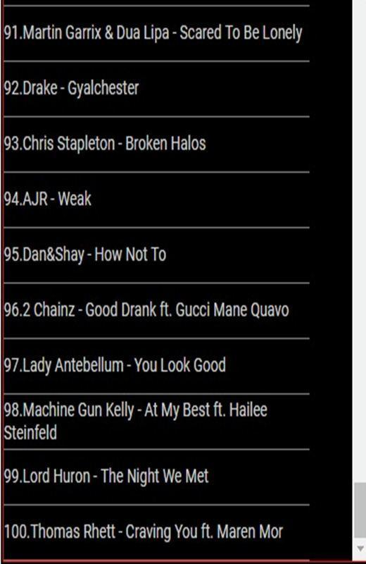 TOP Songs Billboard 2017 for Android - APK Download