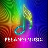 Lagu DANGDUT KOPLO POPULER icon