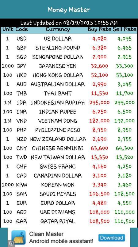 Money Exchange Malaysia Poster