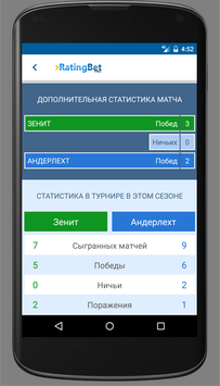 RatingBet  free screenshot 4
