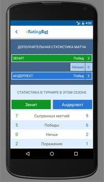 RatingBet  free apk screenshot