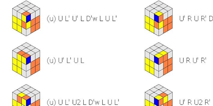 Beginner Rubik's Cube Solver screenshot 3