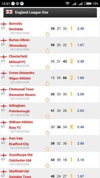Soccer Score Predictions apk screenshot