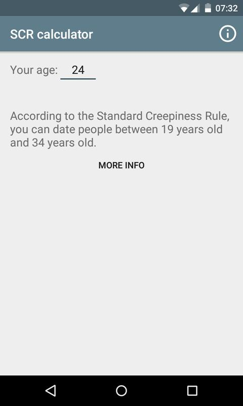 xkcd dating creepiness