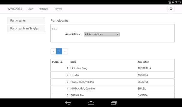 WWC2014 screenshot 2
