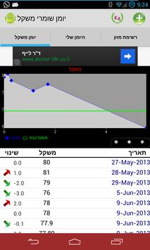 יומן לשומרי משקל apk screenshot