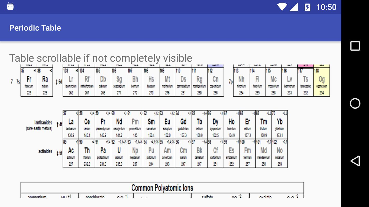 easy periodic table 2 - Periodic Table Jq Soft Apk