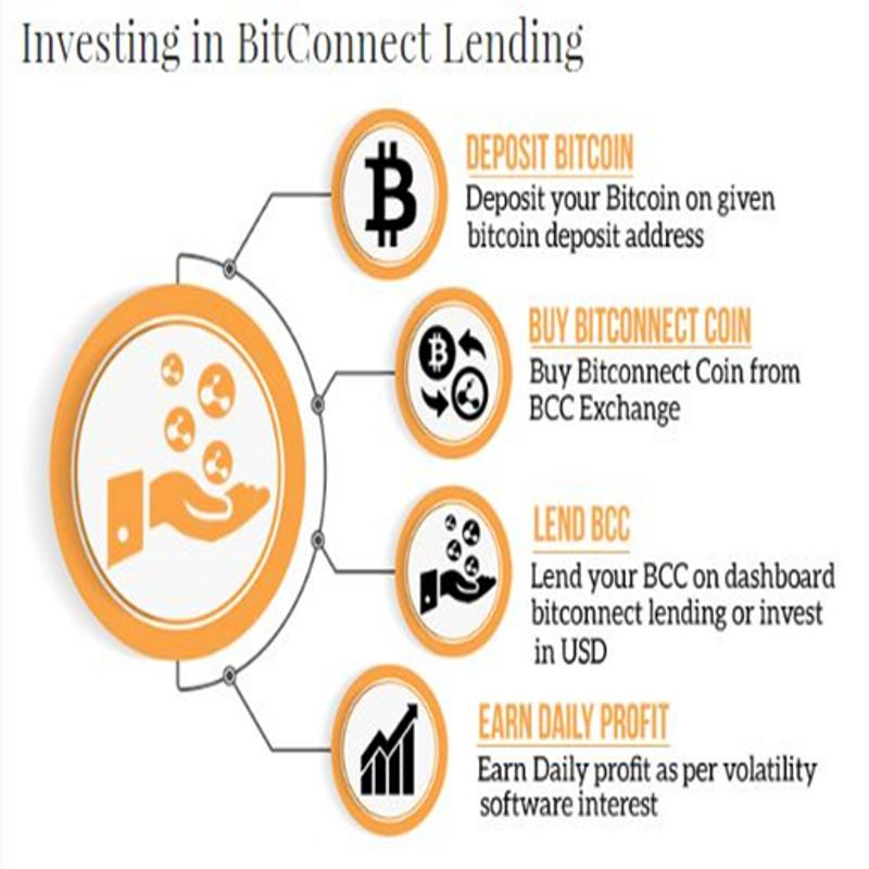 Bitconnect bcc for android apk download bitconnect bcc poster bitconnect bcc screenshot 1 bitconnect bcc screenshot 2 ccuart Choice Image