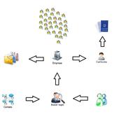Empregabilidade 2.0 icon