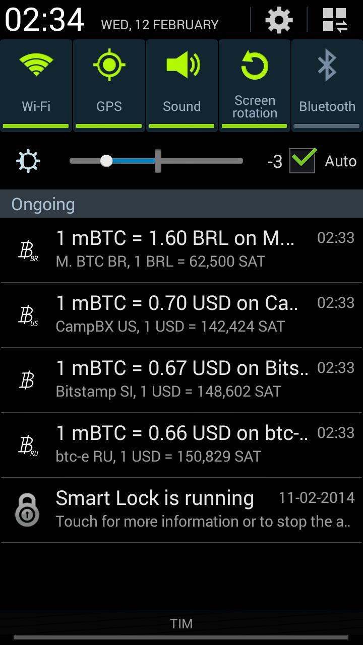 bitcoin paranoid)