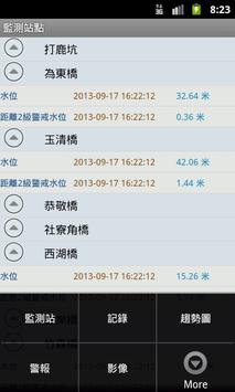 苗栗縣政府水情監測 apk screenshot