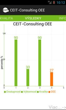 Ceit-Consulting OEE Calculator apk screenshot