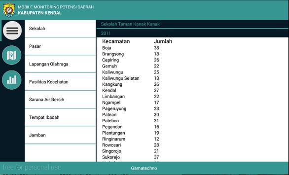 Sipotenda Kendal apk screenshot