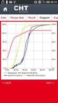 Bezema Colour Solutions. Dyestuff Range screenshot 4