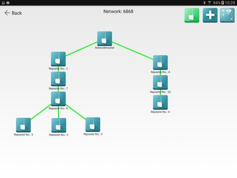 Fast Waternet screenshot 3