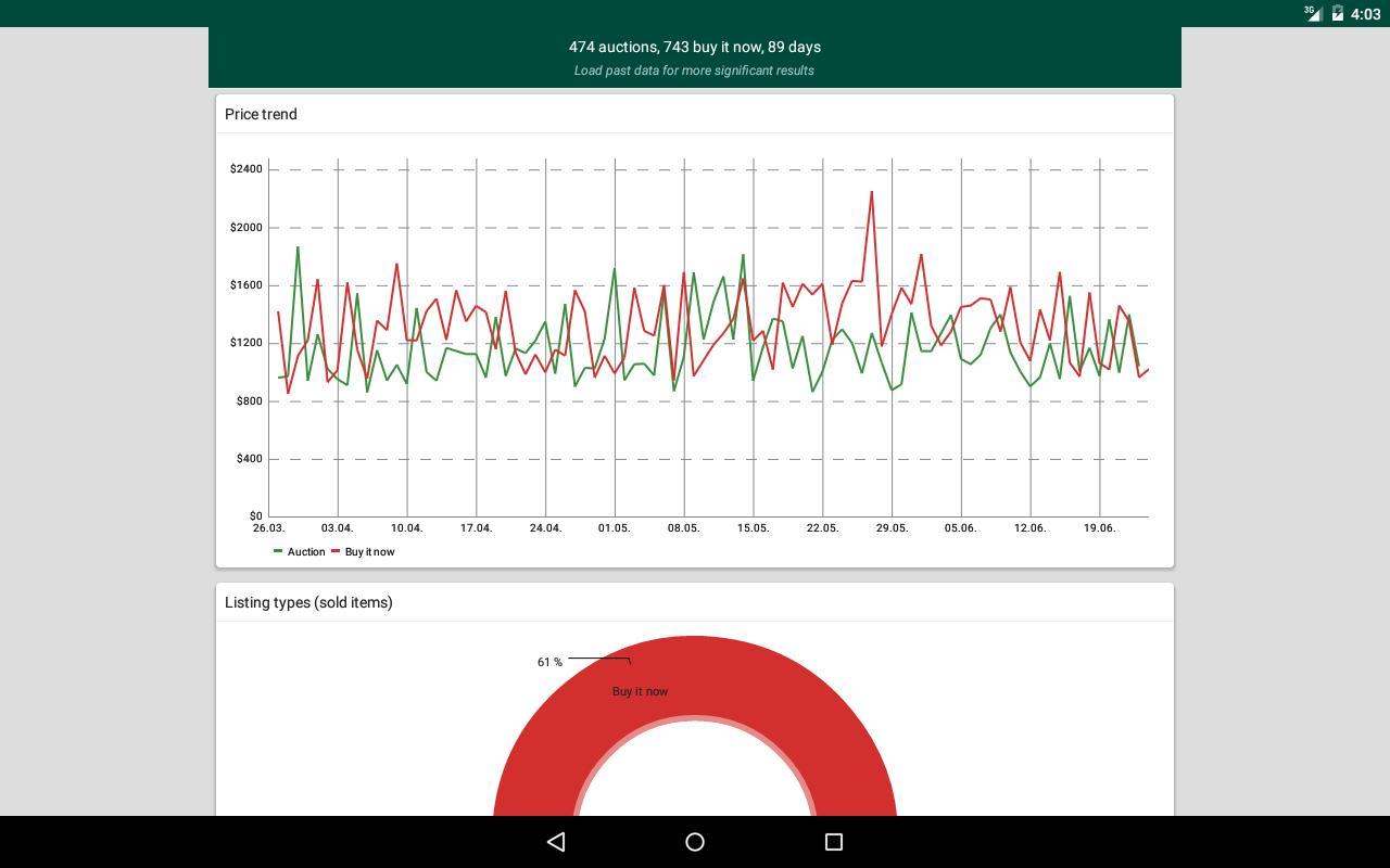 Verkaufswert Rechner Free Fur Android Apk Herunterladen