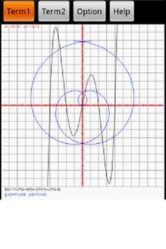 Analysis Curves apk screenshot