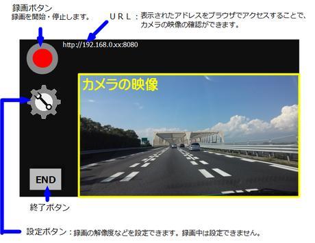 スマートアクションカメラwith IP cam poster