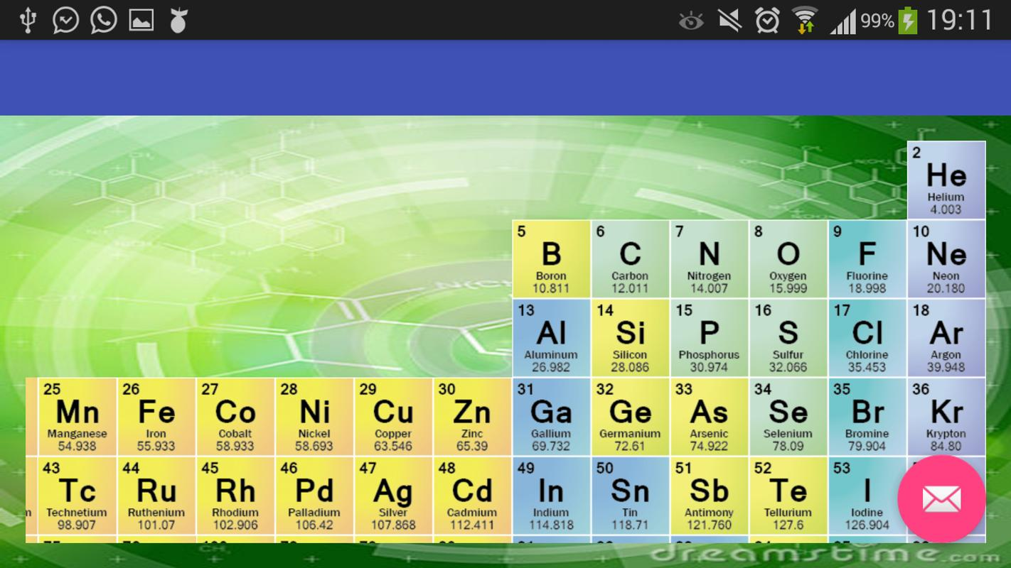 Periodic table apk download free education app for android periodic table poster periodic table apk screenshot urtaz