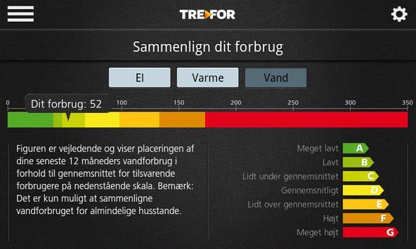 TREFOR Energi apk screenshot