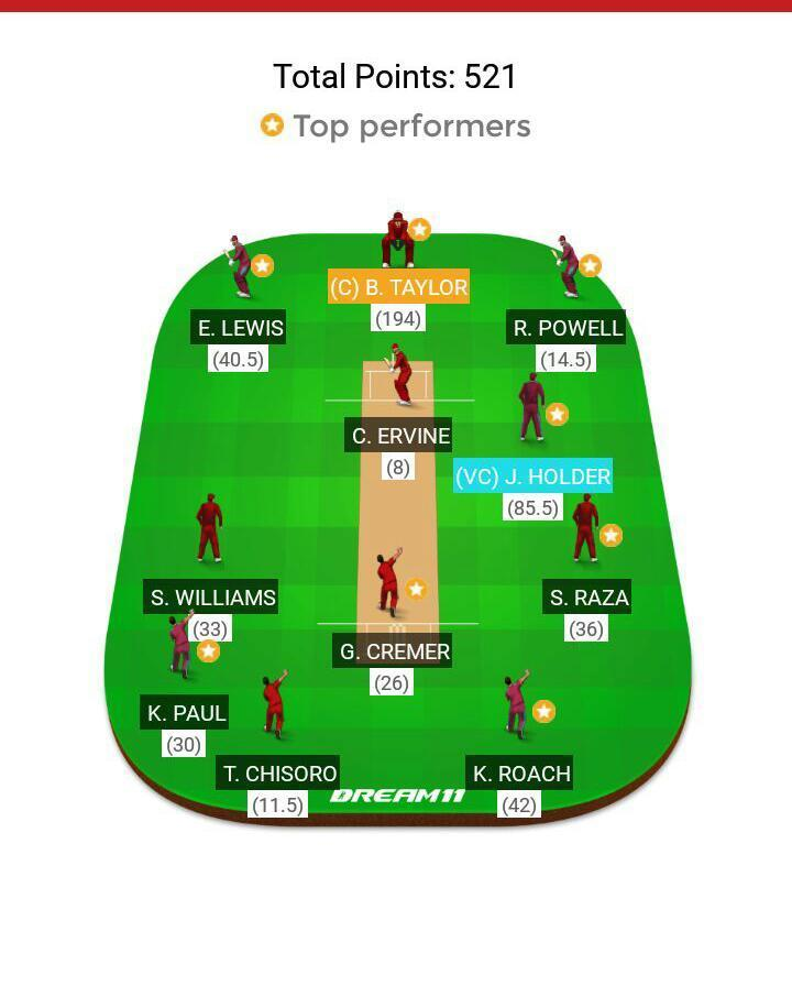 Dream11 Pro Tips & Cricket Betting Tips ™ poster