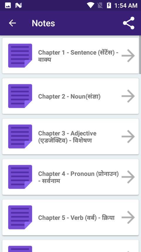 English Grammar in Hindi, इंग्लिश ग्रामर कोर्स for