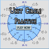 Values on the Unit Circle icon