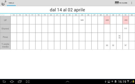 TreC_Lab: Dialisi Tablet apk screenshot