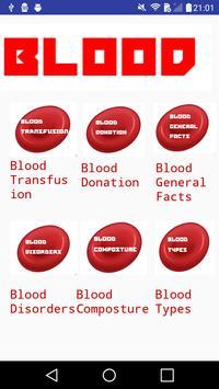 Blood Information HM poster