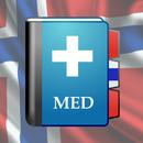 Terminy medyczne NO aplikacja
