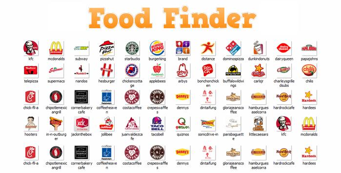 Food Near Me Restaurant Apk Screenshot