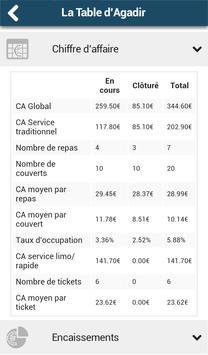 NeoResto Manager apk screenshot