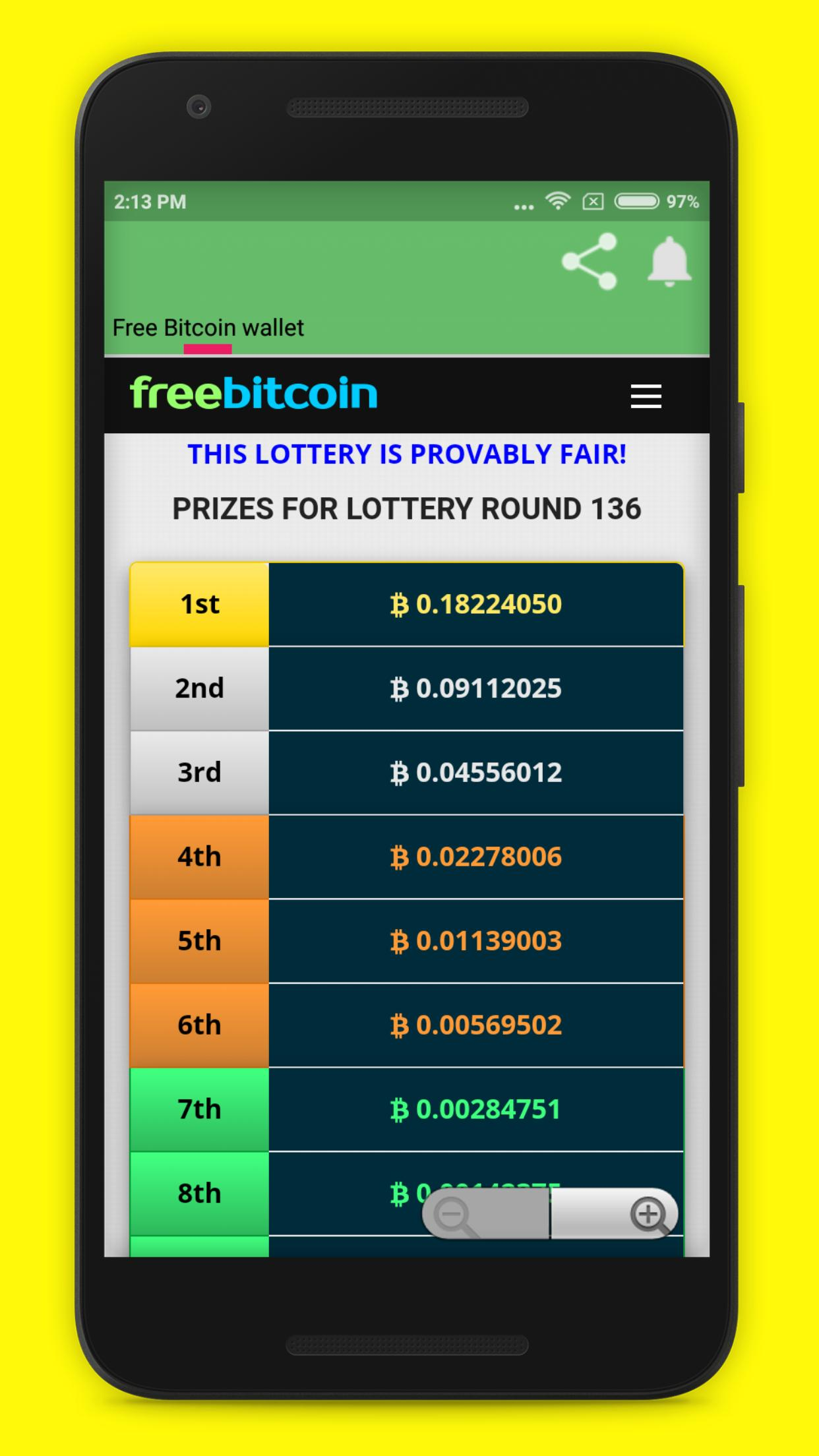 Free Bitcoin Faucet 💰 | BTC 4 You ฿