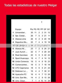 Melgar Noticias - Futbol del FBC Melgar de Perú screenshot 7