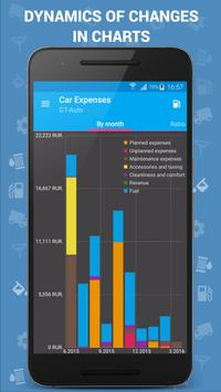 Car Expenses Manager Pro 截图 4
