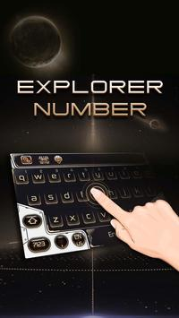 Numeric keyboard poster