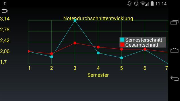 HAW Mechatronik Notenschnitt screenshot 2