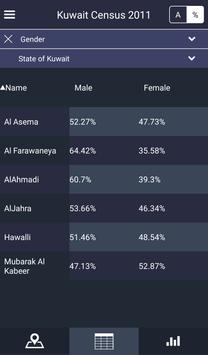 Kuwait Census 2011 screenshot 4