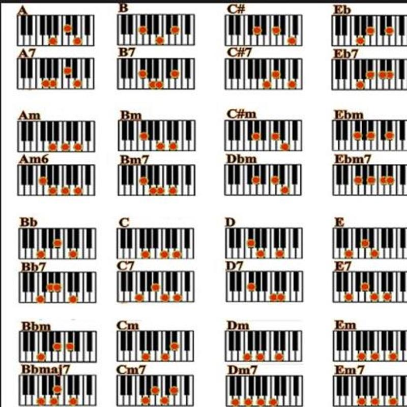 Chords Piano Easy Apk Download Free Books Reference App For